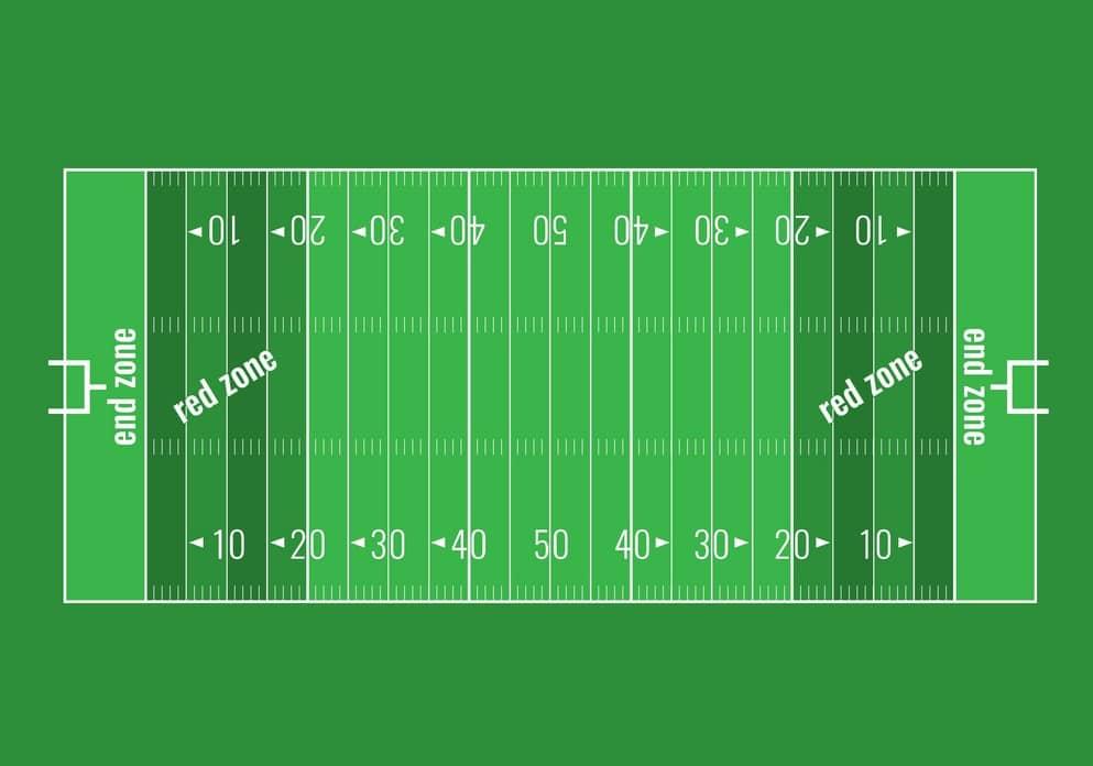 Spelplan amerikansk fotboll betting