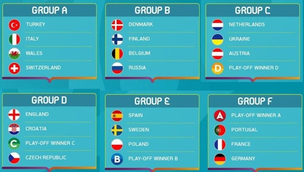 Grupper i Fotbolls EM